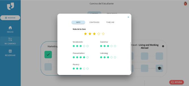 evaluación plataforma de inglés para empresas Twenix